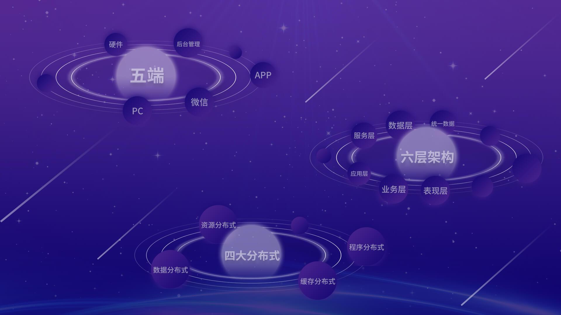 营销型竞博app下载平台——APP开发