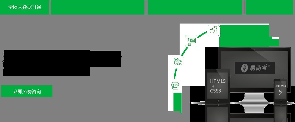 农村竞博app下载模式设计——农业平台