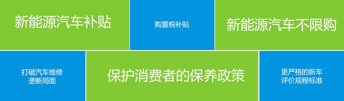中国政法大学企业互联网转型研究所发布——汽车后市场平台开发