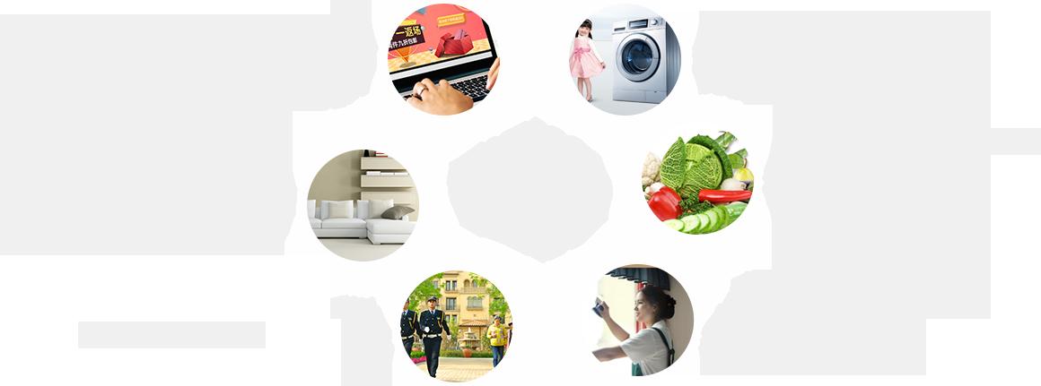 互联网+社区市场发展现状——社区O2O